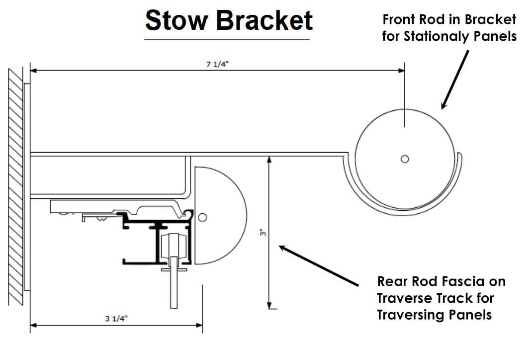 STOW Bracket Diagram